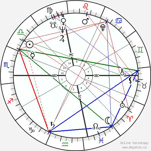Jake Garn wikipedie wiki 2018, 2019 horoskop