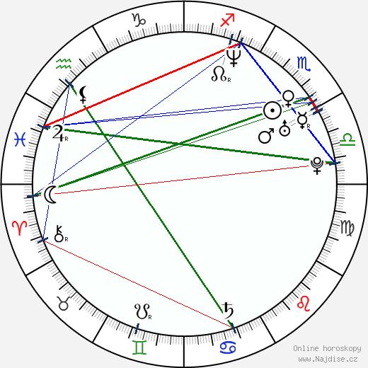 Jake Kasdan wikipedie wiki 2017, 2018 horoskop