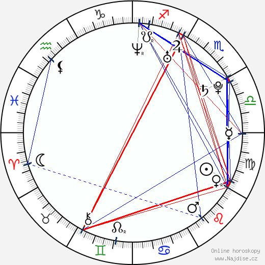 Jamala wikipedie wiki 2018, 2019 horoskop