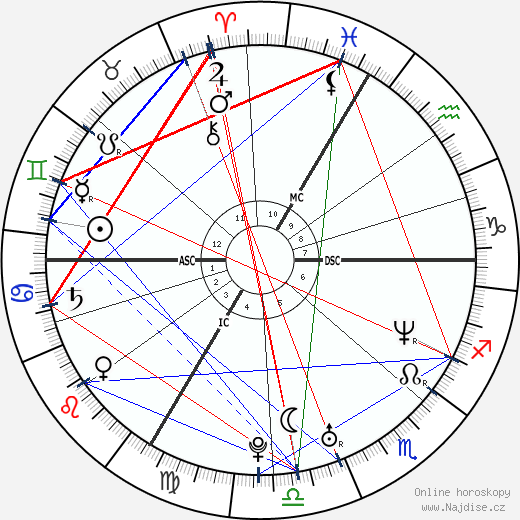 Jamel Debbouze wikipedie wiki 2019, 2020 horoskop