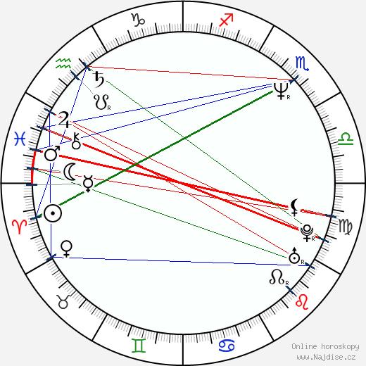 James Black wikipedie wiki 2020, 2021 horoskop