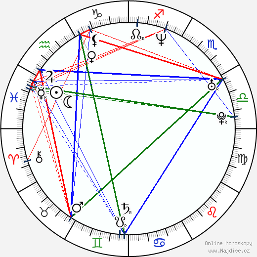 James Blunt wikipedie wiki 2017, 2018 horoskop