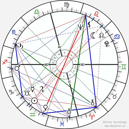 James Bryan wikipedie wiki 2018, 2019 horoskop