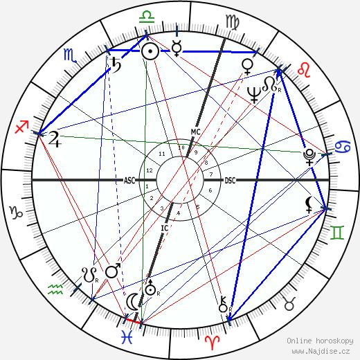 James Clavell wikipedie wiki 2018, 2019 horoskop