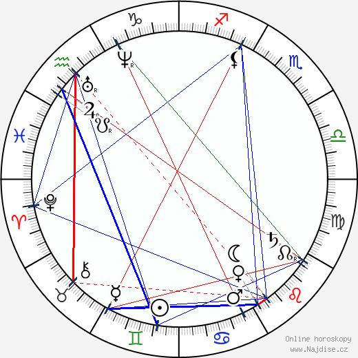 James Clerk Maxwell wikipedie wiki 2019, 2020 horoskop