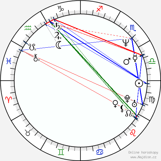 James Colby wikipedie wiki 2018, 2019 horoskop