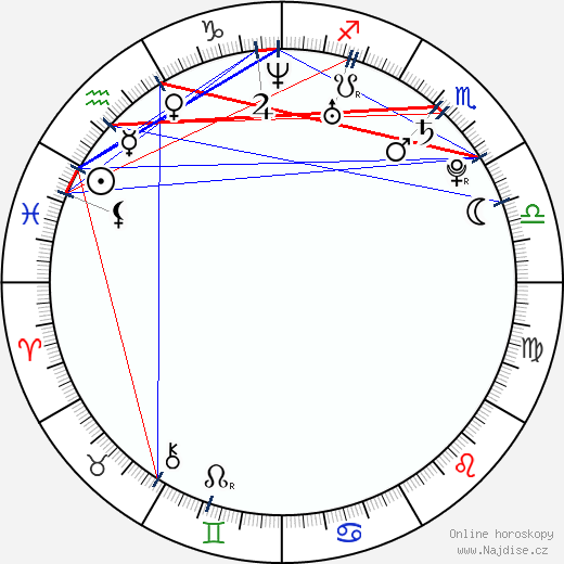 James Cole wikipedie wiki 2020, 2021 horoskop
