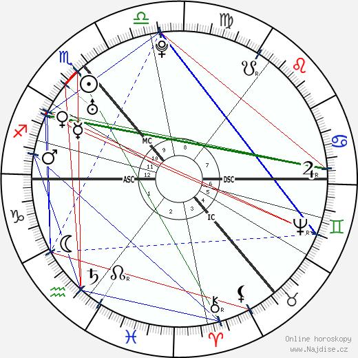James Cook wikipedie wiki 2018, 2019 horoskop