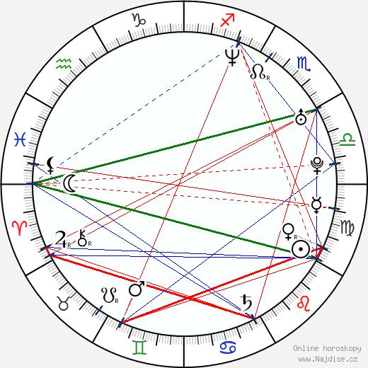 James D'Arcy wikipedie wiki 2018, 2019 horoskop
