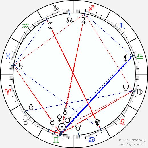 James Darren wikipedie wiki 2019, 2020 horoskop