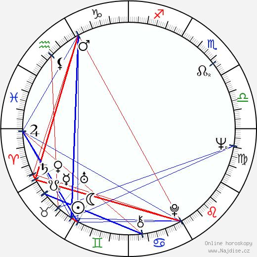 James Fox wikipedie wiki 2018, 2019 horoskop