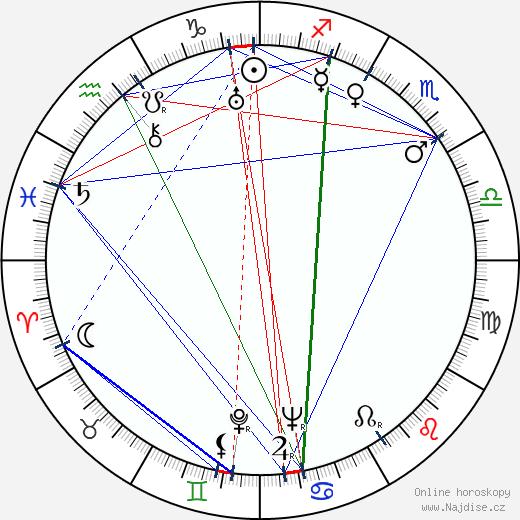 James Hadley Chase wikipedie wiki 2019, 2020 horoskop