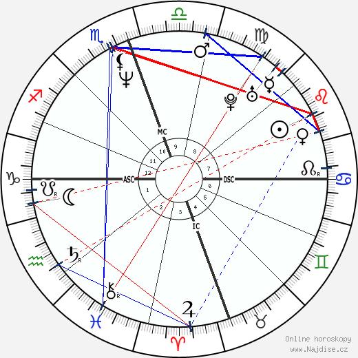 James Hetfield wikipedie wiki 2018, 2019 horoskop