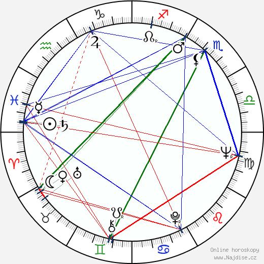 James J. O'Connor wikipedie wiki 2017, 2018 horoskop