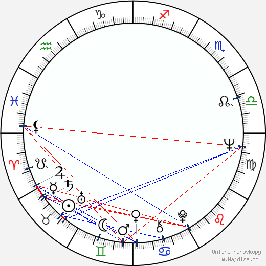 James L. Brooks wikipedie wiki 2018, 2019 horoskop