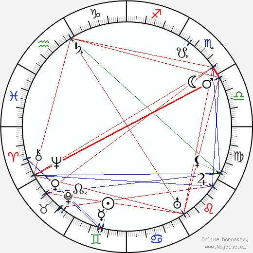 James L. McGee wikipedie wiki 2018, 2019 horoskop