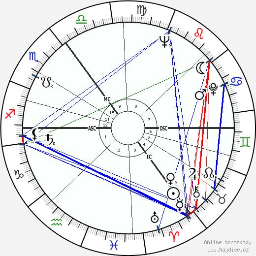 James Last wikipedie wiki 2017, 2018 horoskop