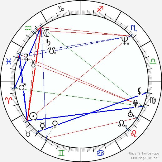 James LeGros wikipedie wiki 2019, 2020 horoskop