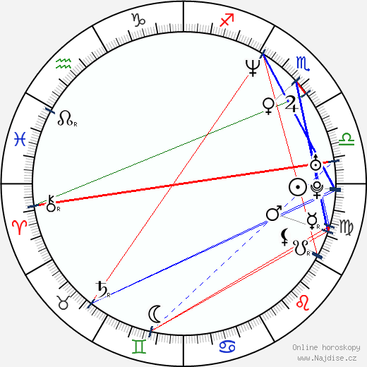 James Lesure wikipedie wiki 2018, 2019 horoskop