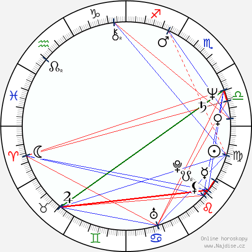 James Lew wikipedie wiki 2018, 2019 horoskop