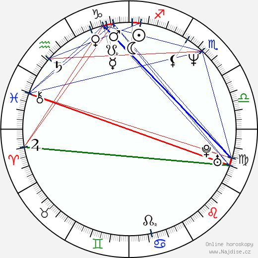 James Mangold wikipedie wiki 2018, 2019 horoskop