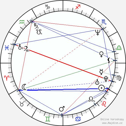 James Marsters wikipedie wiki 2020, 2021 horoskop