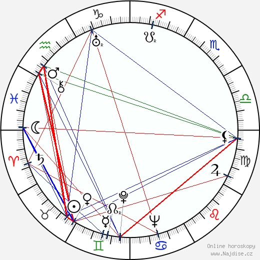 James Mason wikipedie wiki 2018, 2019 horoskop
