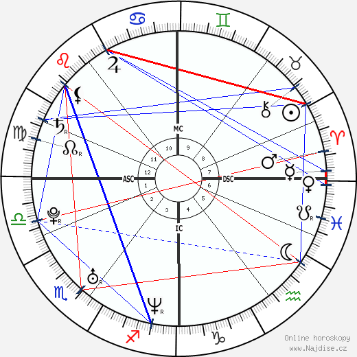 James McAvoy wikipedie wiki 2018, 2019 horoskop