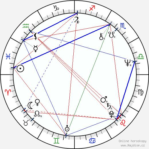 James Nachtwey wikipedie wiki 2017, 2018 horoskop
