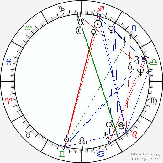 James Naughton wikipedie wiki 2019, 2020 horoskop