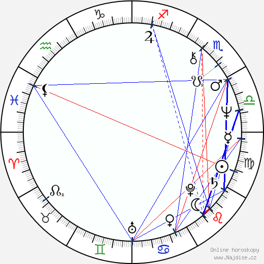 James Rebhorn wikipedie wiki 2018, 2019 horoskop