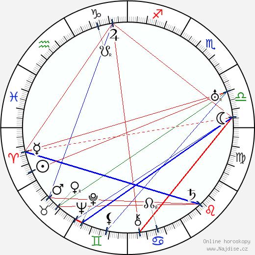 James Stephenson wikipedie wiki 2017, 2018 horoskop