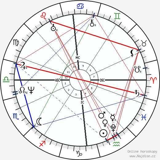 James Stirling wikipedie wiki 2018, 2019 horoskop