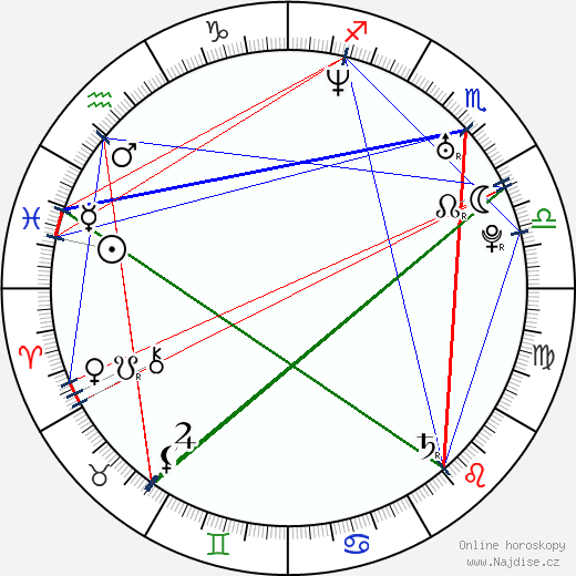 James Van Der Beek wikipedie wiki 2020, 2021 horoskop