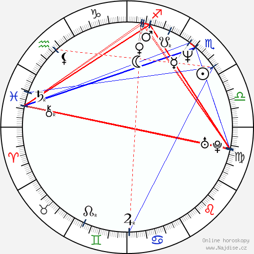 Jami Gertz wikipedie wiki 2018, 2019 horoskop