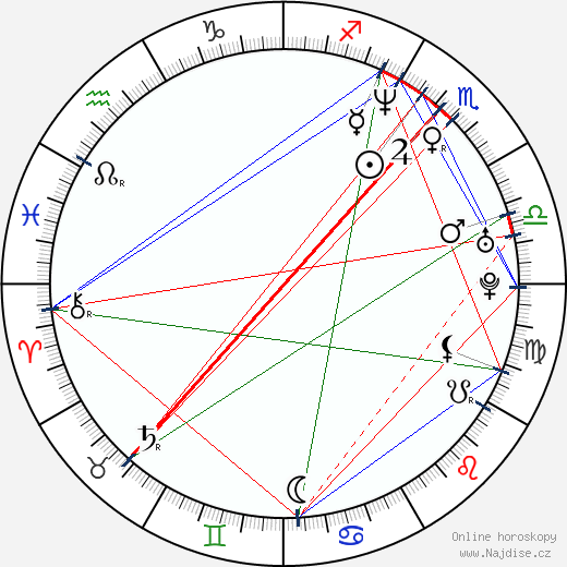 Jamie Babbit wikipedie wiki 2018, 2019 horoskop