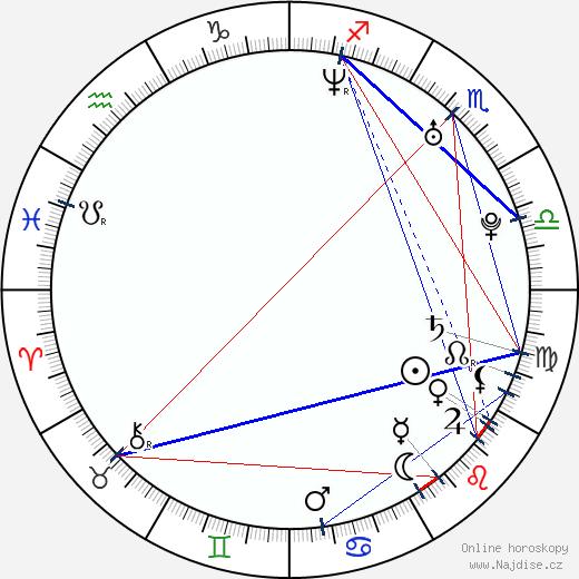 Jamie Cullum wikipedie wiki 2017, 2018 horoskop