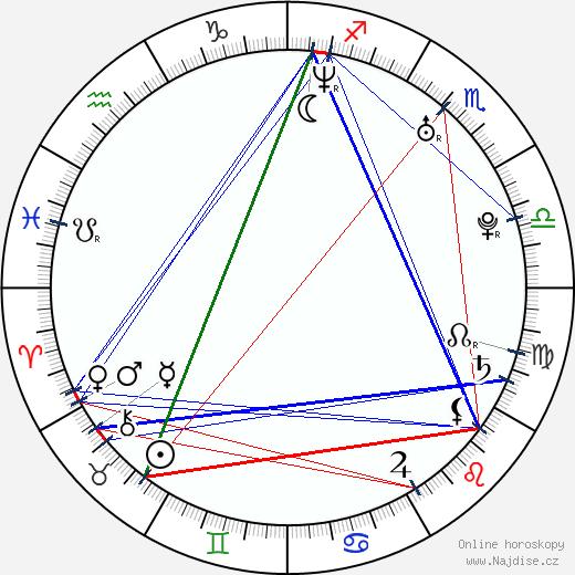 Jamie Draven wikipedie wiki 2017, 2018 horoskop