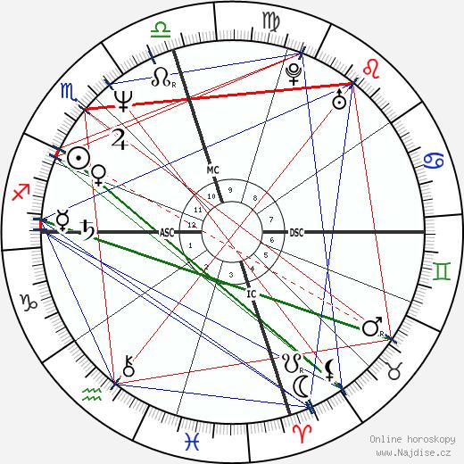 Jamie Lee Curtis wikipedie wiki 2019, 2020 horoskop