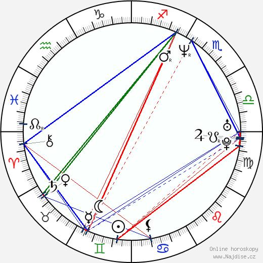 Jamie Walters wikipedie wiki 2018, 2019 horoskop