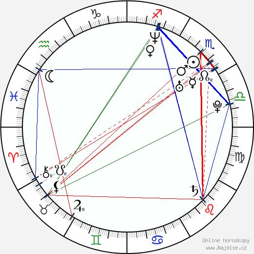 Jamison Yang wikipedie wiki 2018, 2019 horoskop