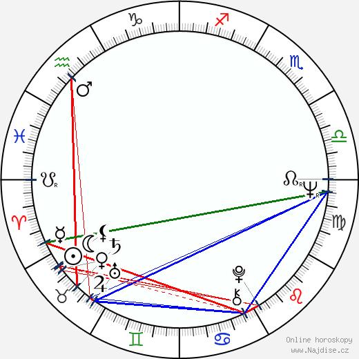 Jan Antonín Pacák wikipedie wiki 2017, 2018 horoskop