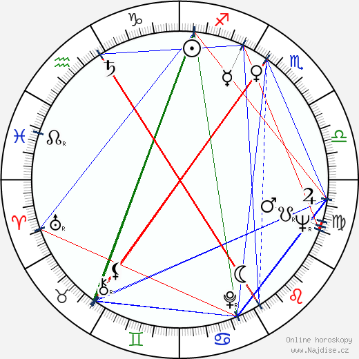 Jan Bedřich wikipedie wiki 2020, 2021 horoskop