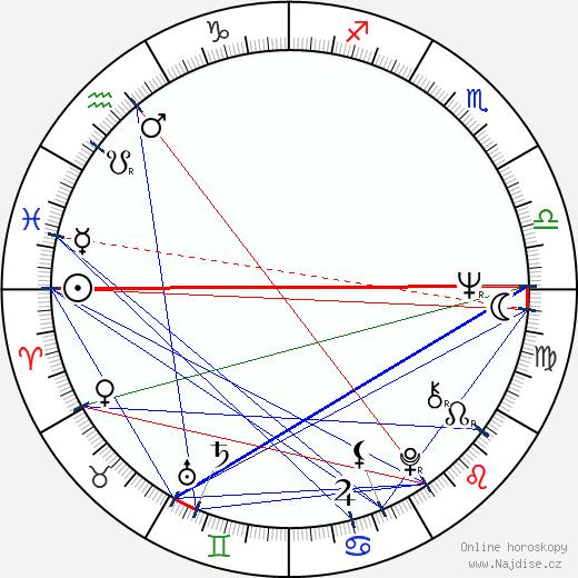 Jan Bonaventura wikipedie wiki 2018, 2019 horoskop