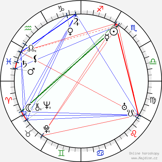 Jan Branberger wikipedie wiki 2020, 2021 horoskop
