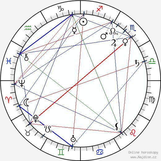 Ján Čajak wikipedie wiki 2018, 2019 horoskop