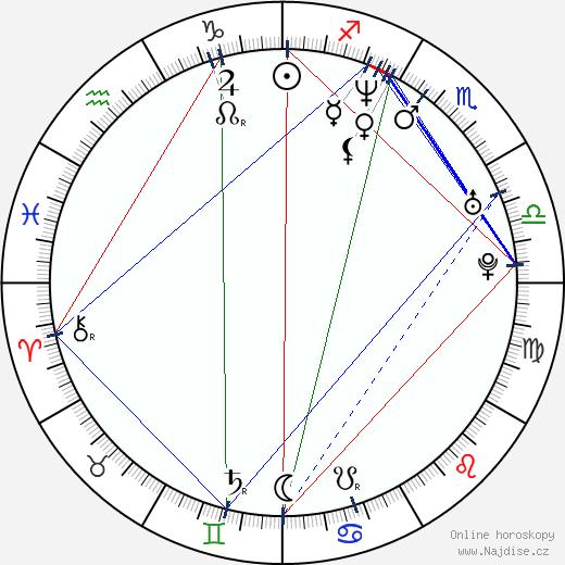 Jan Čaloun wikipedie wiki 2018, 2019 horoskop