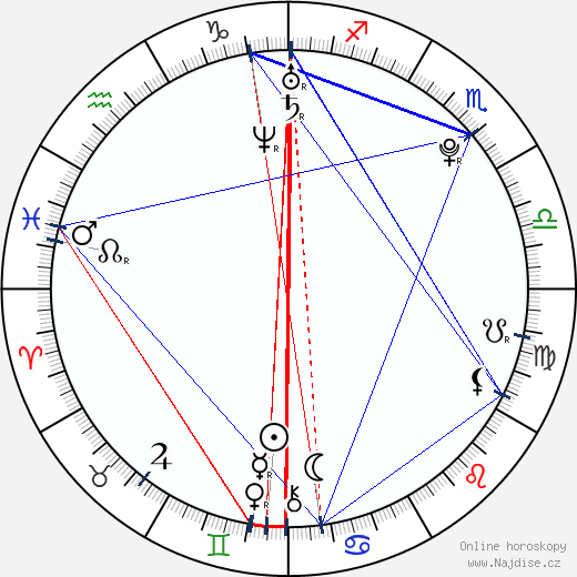 Jan Čejka wikipedie wiki 2018, 2019 horoskop
