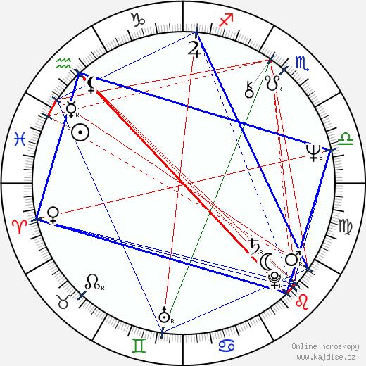 Jan Cimický wikipedie wiki 2017, 2018 horoskop