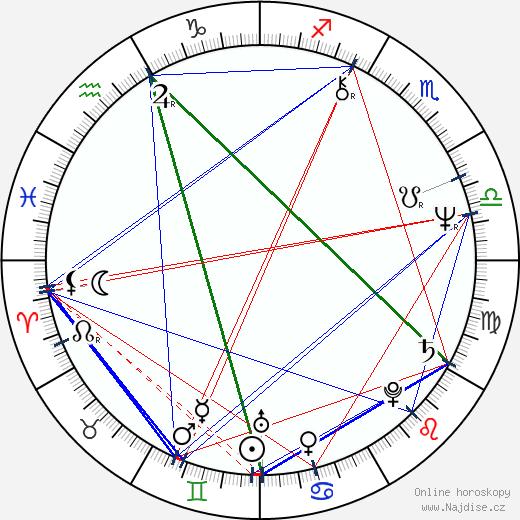Jan Hojtaš wikipedie wiki 2020, 2021 horoskop